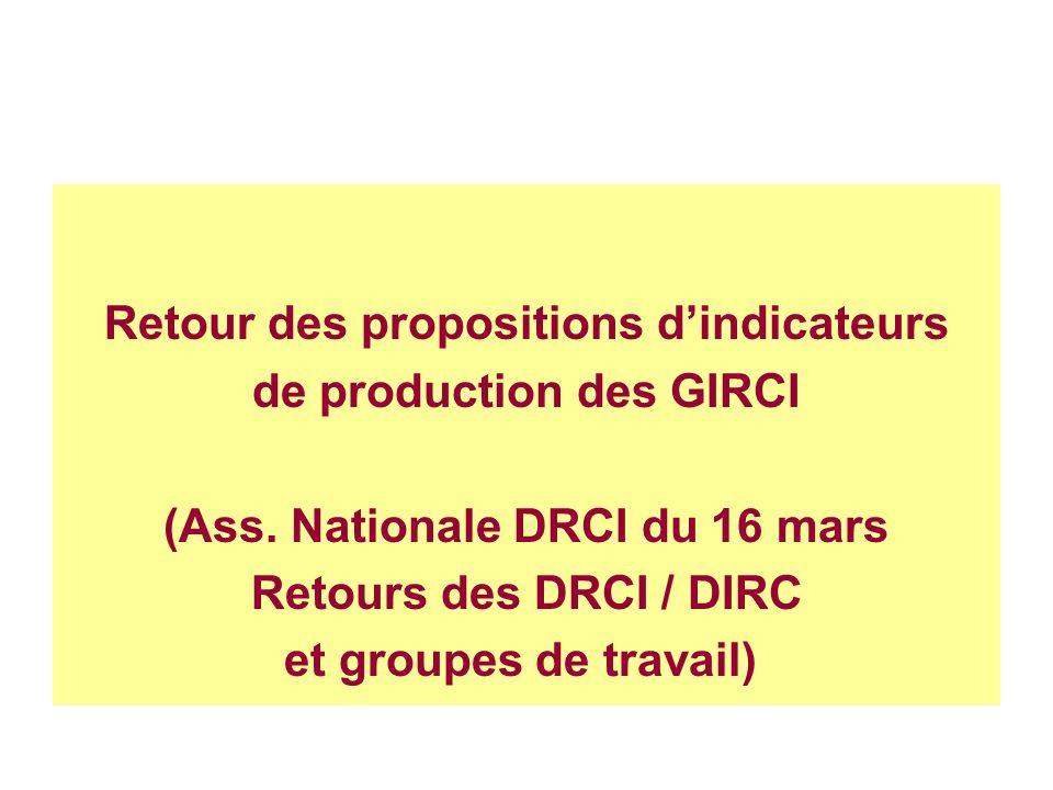 Retour des propositions dindicateurs de production des GIRCI (Ass.
