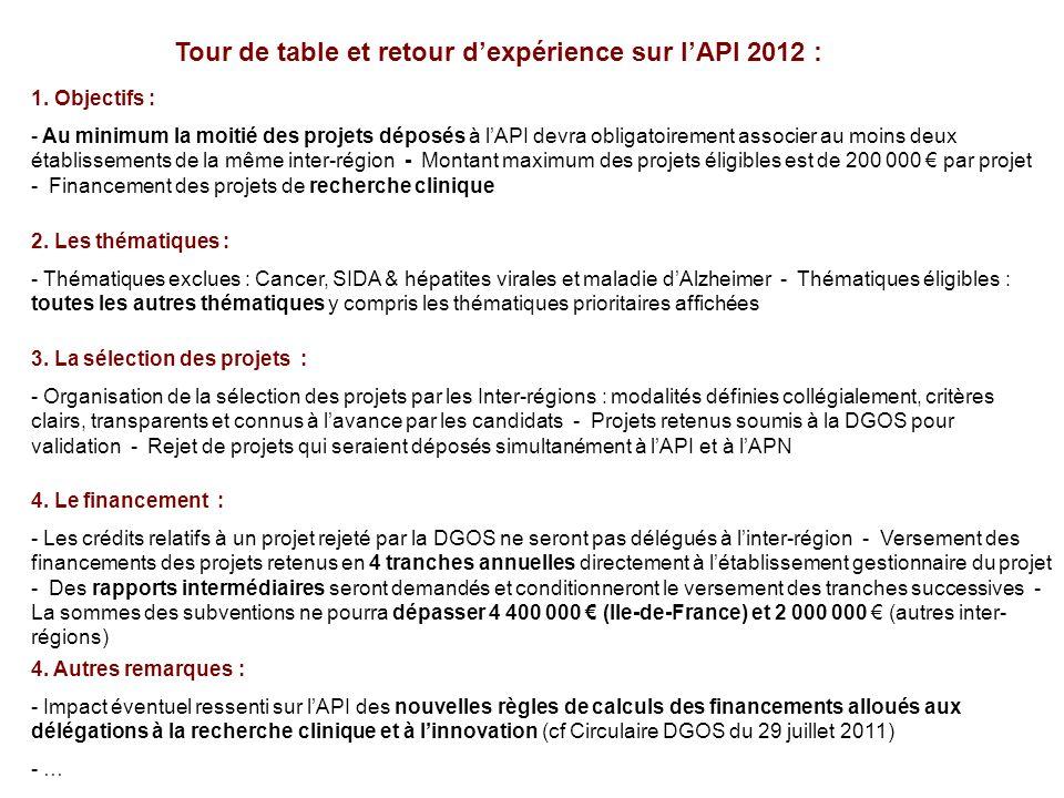 Tour de table et retour dexpérience sur lAPI 2012 : 1.