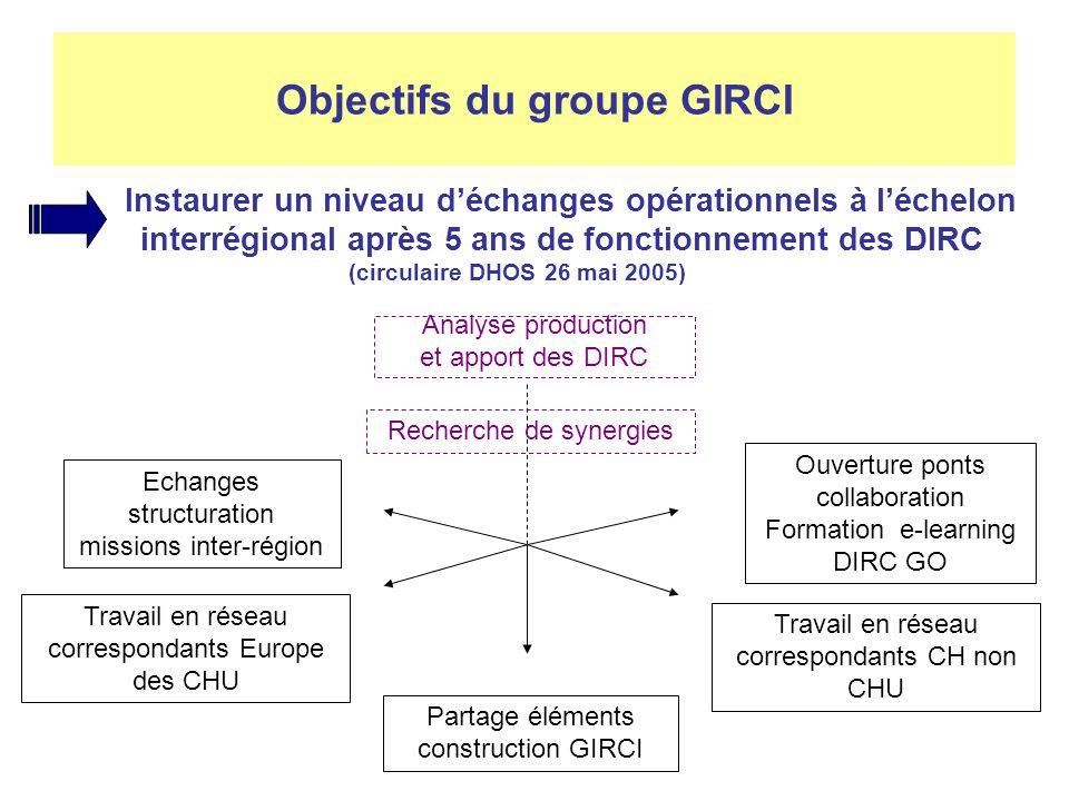 Ecole d été Réussir le montage et la conduite de projets de recherche clinique multinationaux européens - 18/19 sept 2012/Toulouse - OUVERTURE : LES APPELS À PROJETS EUROPÉENS, OPPORTUNITÉ POUR LES INVESTIGATEURS ET LES PROMOTEURS FRANÇAIS.