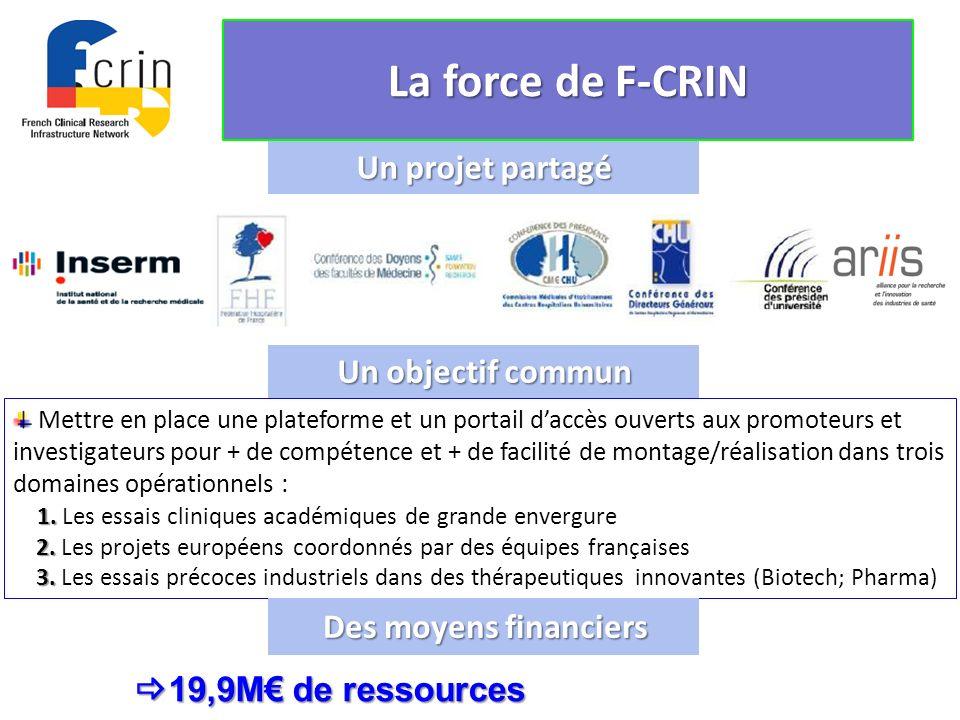 La force de F-CRIN Un projet partagé Un objectif commun Mettre en place une plateforme et un portail daccès ouverts aux promoteurs et investigateurs pour + de compétence et + de facilité de montage/réalisation dans trois domaines opérationnels : 1.