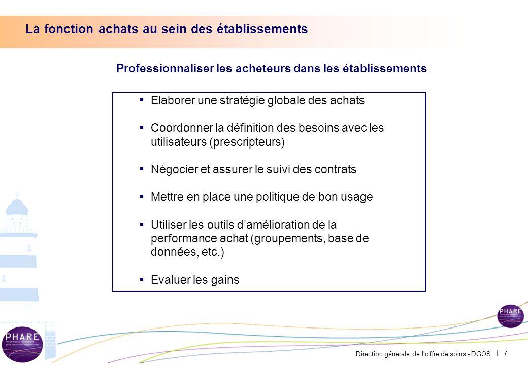 Direction générale de loffre de soins - DGOS | Les 5 axes opérationnels du programme PHARE Pilotage Suivre lavancement du programme et décider déventu