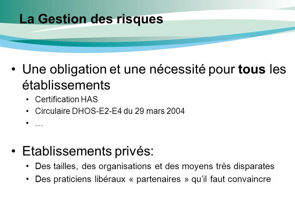 Une obligation et une nécessité pour tous les établissements Certification HAS Circulaire DHOS-E2-E4 du 29 mars 2004 … Etablissements privés: Des tail