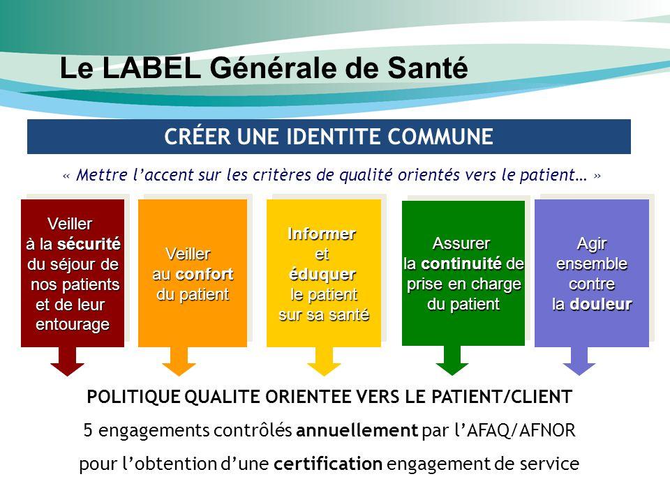 Le LABEL Générale de Santé CRÉER UNE IDENTITE COMMUNE POLITIQUE QUALITE ORIENTEE VERS LE PATIENT/CLIENT 5 engagements contrôlés annuellement par lAFAQ