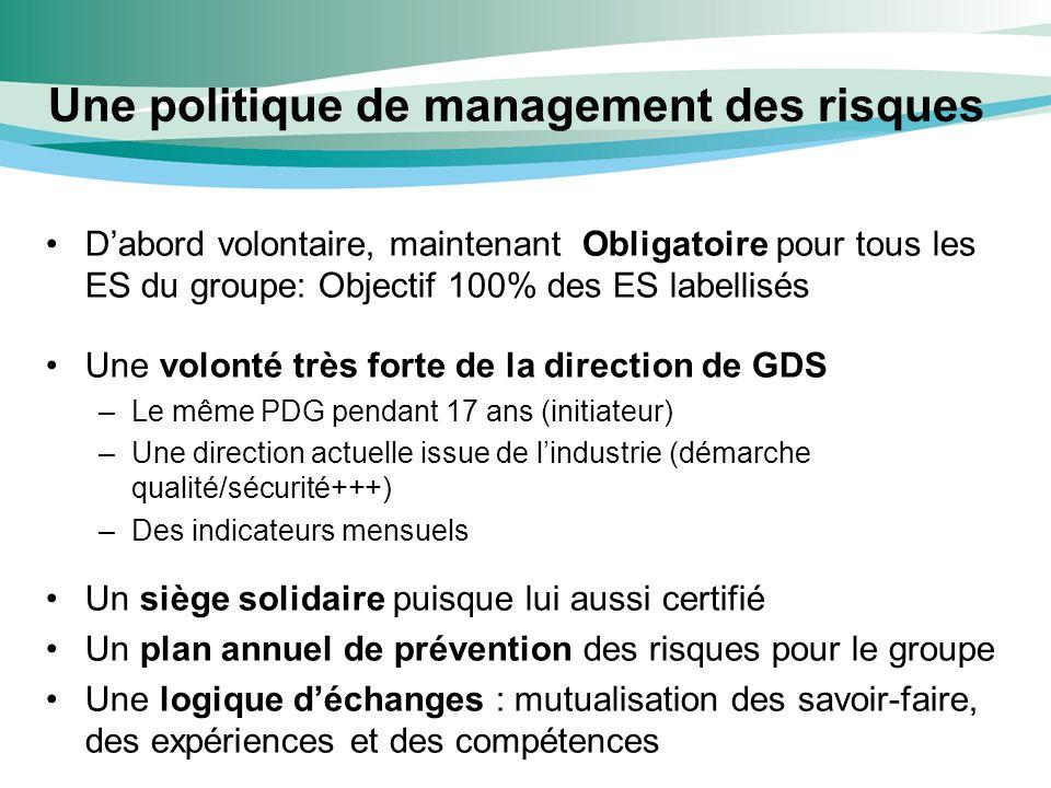Une politique de management des risques Dabord volontaire, maintenant Obligatoire pour tous les ES du groupe: Objectif 100% des ES labellisés Une volo