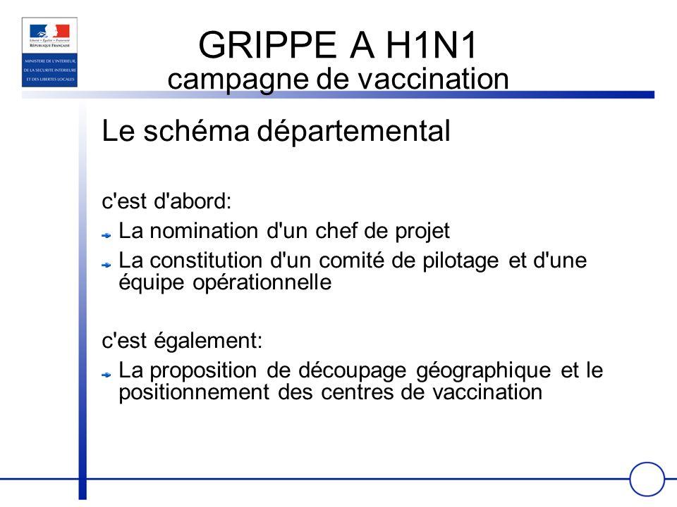 GRIPPE A H1N1 campagne de vaccination Le schéma départemental c est d abord: La nomination d un chef de projet La constitution d un comité de pilotage et d une équipe opérationnelle c est également: La proposition de découpage géographique et le positionnement des centres de vaccination
