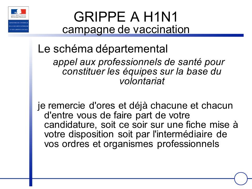 GRIPPE A H1N1 campagne de vaccination Le schéma départemental appel aux professionnels de santé pour constituer les équipes sur la base du volontariat je remercie d ores et déjà chacune et chacun d entre vous de faire part de votre candidature, soit ce soir sur une fiche mise à votre disposition soit par l intermédiaire de vos ordres et organismes professionnels