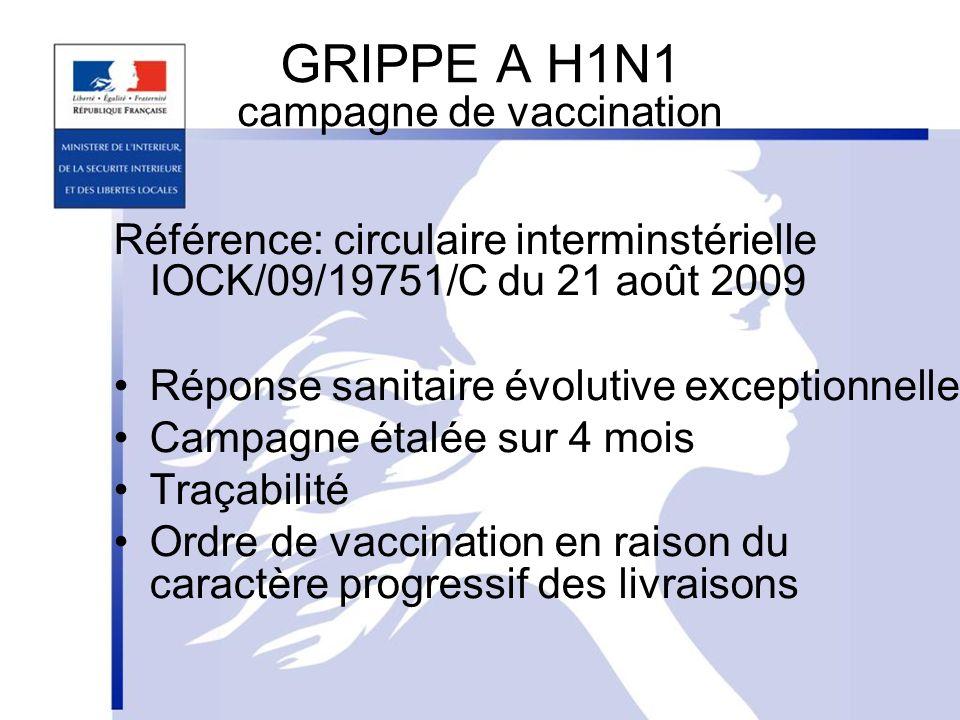GRIPPE A H1N1 campagne de vaccination Référence: circulaire interminstérielle IOCK/09/19751/C du 21 août 2009 Réponse sanitaire évolutive exceptionnelle Campagne étalée sur 4 mois Traçabilité Ordre de vaccination en raison du caractère progressif des livraisons