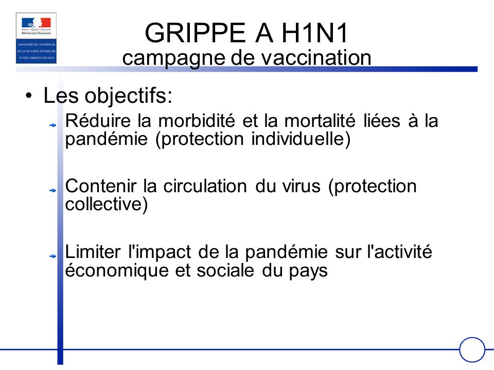 Cartographie des sites de vaccination