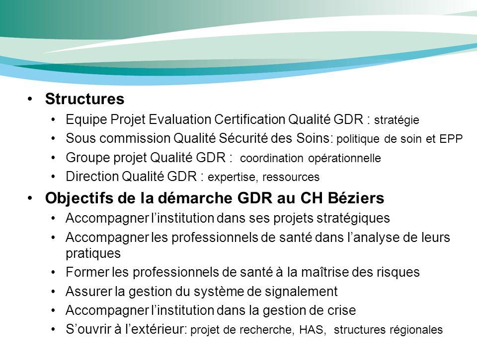 Apport de la GDR dans la gestion de projet institutionnel Maîtrise du processus de soin: ex.