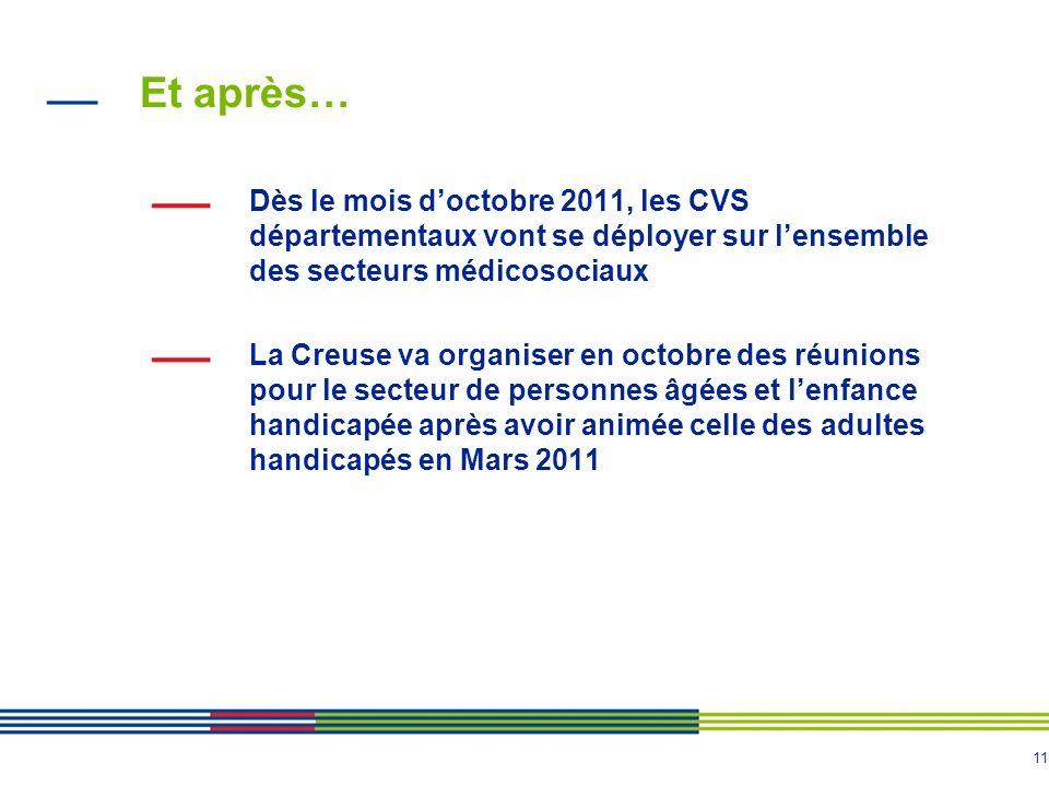 11 Et après… Dès le mois doctobre 2011, les CVS départementaux vont se déployer sur lensemble des secteurs médicosociaux La Creuse va organiser en oct