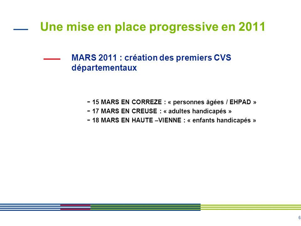 6 Une mise en place progressive en 2011 MARS 2011 : création des premiers CVS départementaux - 15 MARS EN CORREZE : « personnes âgées / EHPAD » - 17 M