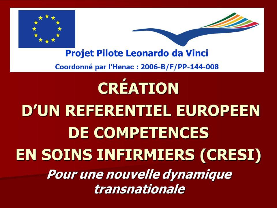 CRÉATION DUN REFERENTIEL EUROPEEN DUN REFERENTIEL EUROPEEN DE COMPETENCES EN SOINS INFIRMIERS (CRESI) Pour une nouvelle dynamique transnationale Proje