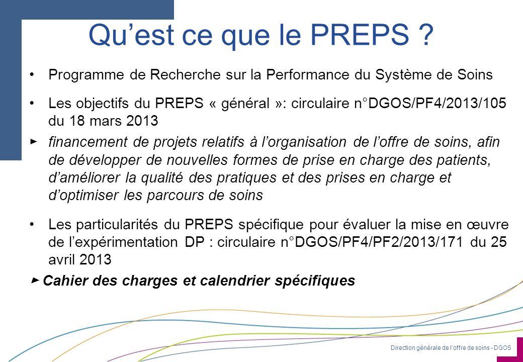 Direction générale de loffre de soins - DGOS Quest ce que le PREPS ? Programme de Recherche sur la Performance du Système de Soins Les objectifs du PR