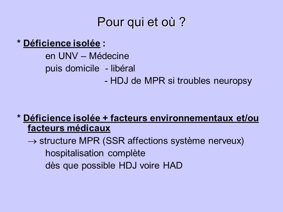 Pour qui et où ? * Déficience isolée : en UNV – Médecine puis domicile - libéral - HDJ de MPR si troubles neuropsy * Déficience isolée + facteurs envi