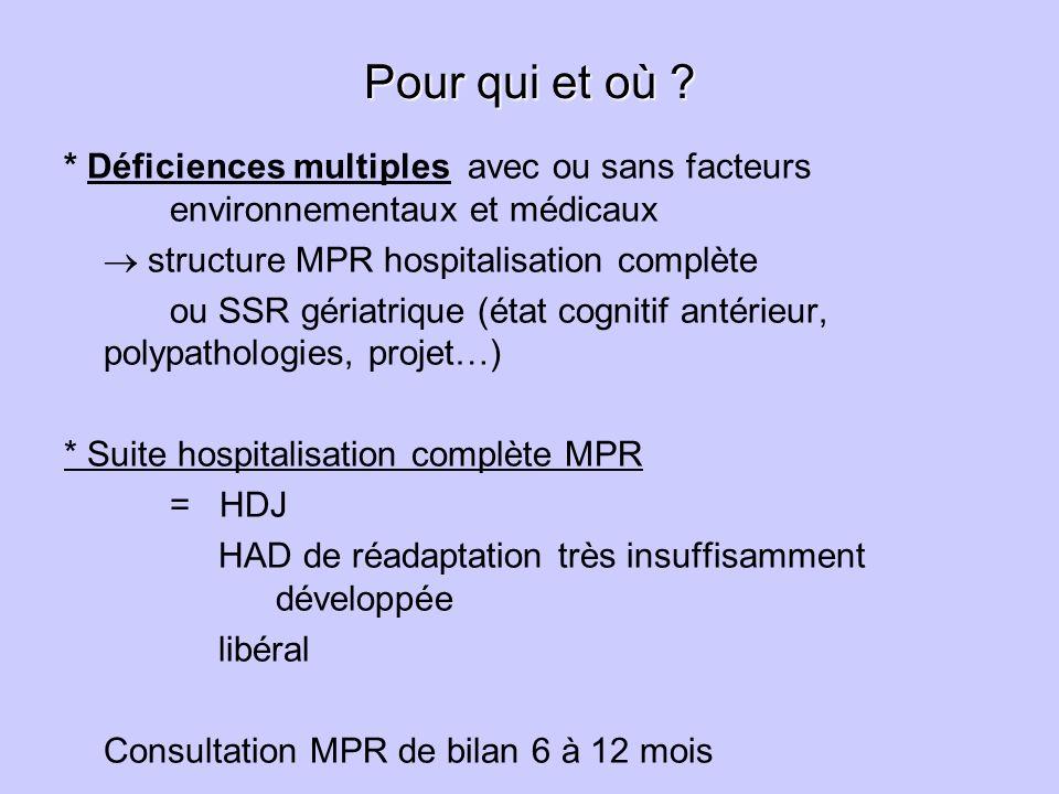 Pour qui et où ? * Déficiences multiples avec ou sans facteurs environnementaux et médicaux structure MPR hospitalisation complète ou SSR gériatrique