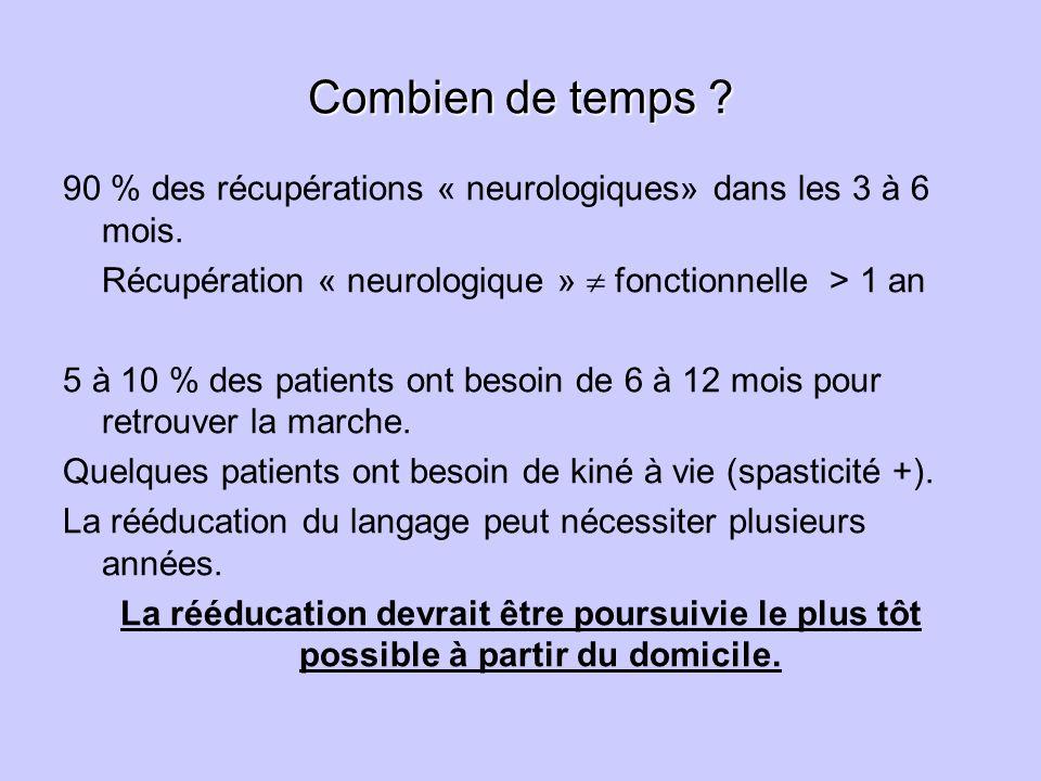 Combien de temps ? 90 % des récupérations « neurologiques» dans les 3 à 6 mois. Récupération « neurologique » fonctionnelle > 1 an 5 à 10 % des patien