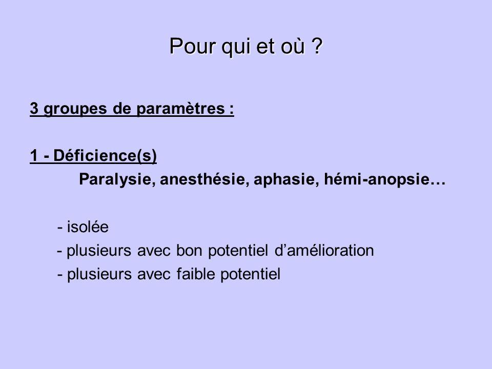 Pour qui et où ? 3 groupes de paramètres : 1 - Déficience(s) Paralysie, anesthésie, aphasie, hémi-anopsie… - isolée - plusieurs avec bon potentiel dam