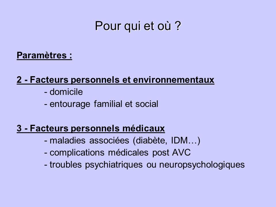 Pour qui et où ? Paramètres : 2 - Facteurs personnels et environnementaux - domicile - entourage familial et social 3 - Facteurs personnels médicaux -