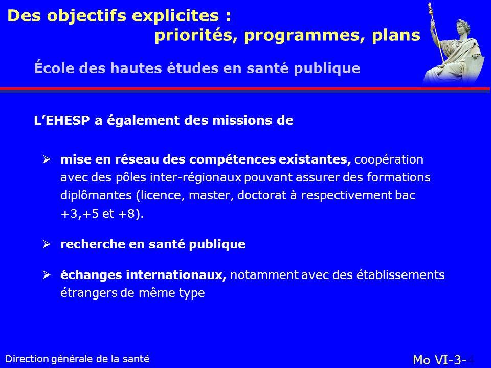 Direction générale de la santé École des hautes études en santé publique Mo VI-3-4 Des objectifs explicites : priorités, programmes, plans mise en rés