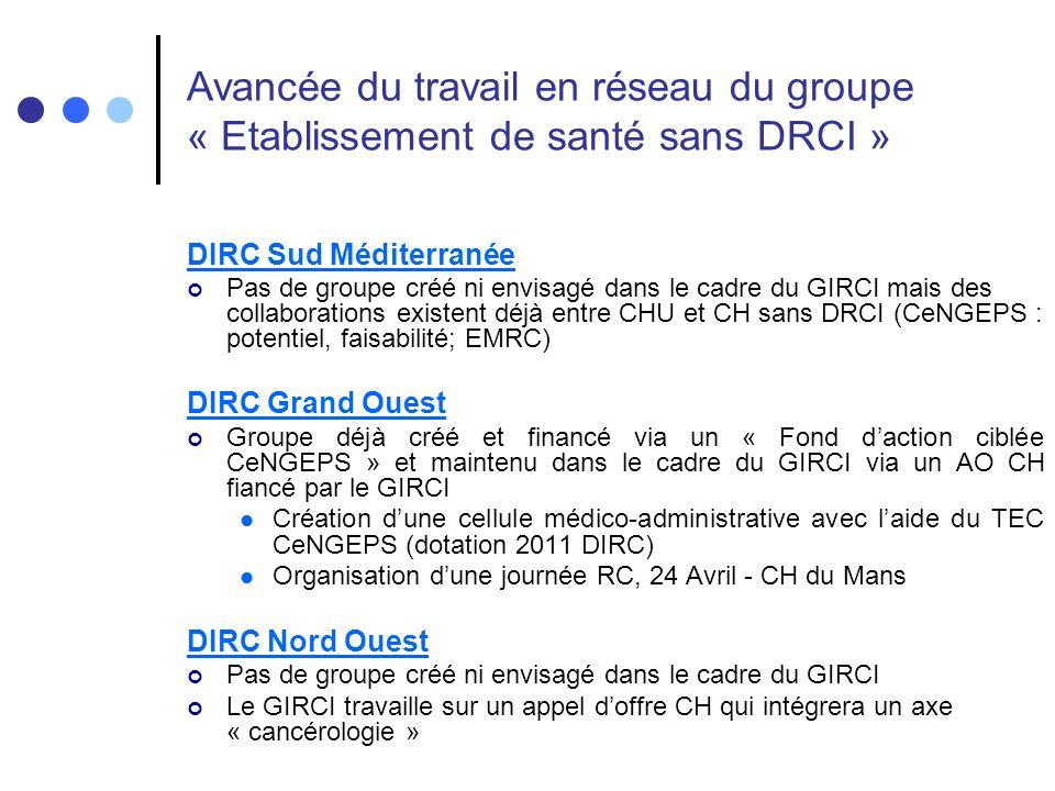 DIRC Sud Ouest Outre Mer Groupe créé depuis 2007 et maintenu dans le cadre du GIRCI Echelon interrégional Fiche de route 2012 (objectifs et indicateurs associés) Echelon régional Création dune plateforme régionale avec moyens dédiés (EMRC, établissement privé, CH non CHU) DIRC Rhône Alpes Auvergne Na pas encore avancée sur le sujet DIRC Ile de France Pas de groupe créé ni envisagé dans le cadre du GIRCI mais réunions régulières avec les CH (contrats, outils communs…) Avancée du travail en réseau du groupe « Etablissement de santé sans DRCI »