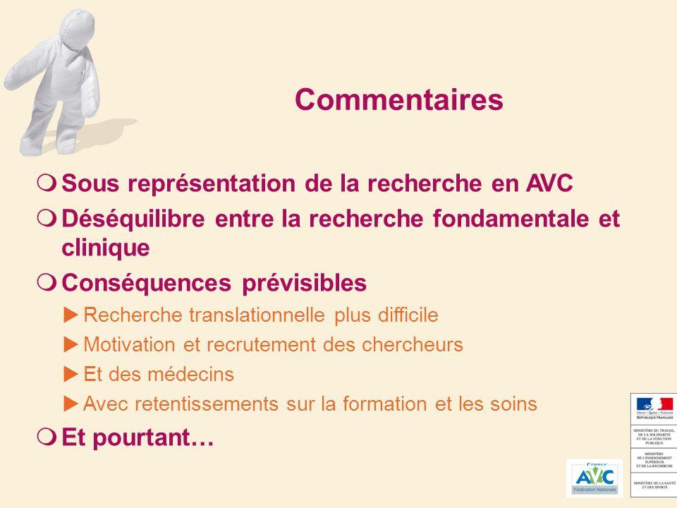 Commentaires Sous représentation de la recherche en AVC Déséquilibre entre la recherche fondamentale et clinique Conséquences prévisibles Recherche tr