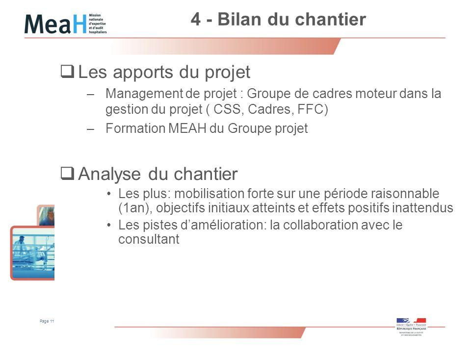 Page 11 4 - Bilan du chantier Les apports du projet –Management de projet : Groupe de cadres moteur dans la gestion du projet ( CSS, Cadres, FFC) –For