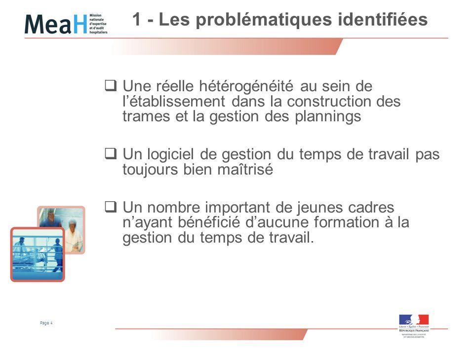 Page 4 1 - Les problématiques identifiées Une réelle hétérogénéité au sein de létablissement dans la construction des trames et la gestion des plannin