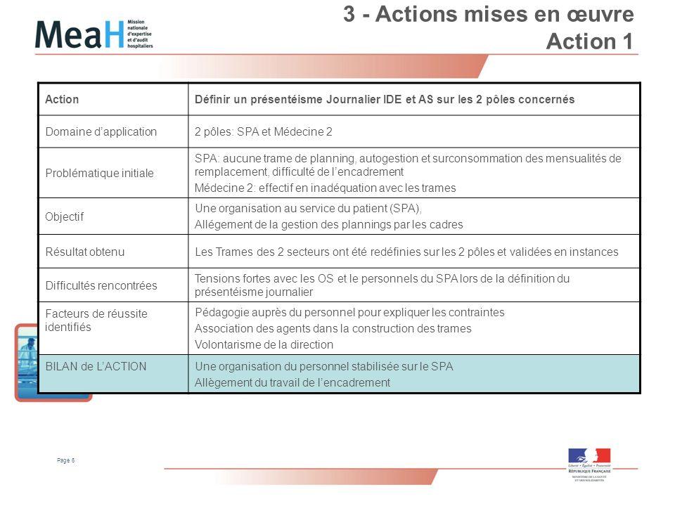 3 - Actions mises en œuvre Action 1 Page 6 ActionDéfinir un présentéisme Journalier IDE et AS sur les 2 pôles concernés Domaine dapplication2 pôles: S