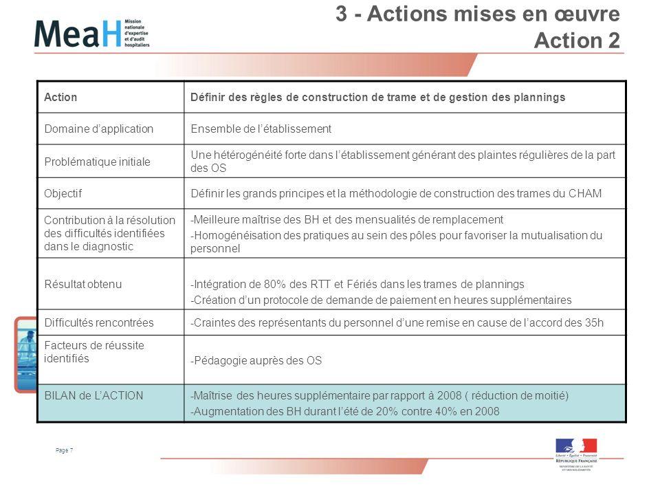 3 - Actions mises en œuvre Action 2 Page 7 ActionDéfinir des règles de construction de trame et de gestion des plannings Domaine dapplicationEnsemble