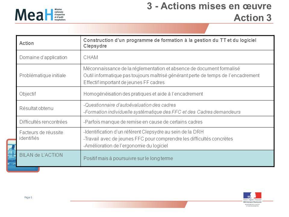 3 - Actions mises en œuvre Action 3 Page 8 Action Construction dun programme de formation à la gestion du TT et du logiciel Clepsydre Domaine dapplica
