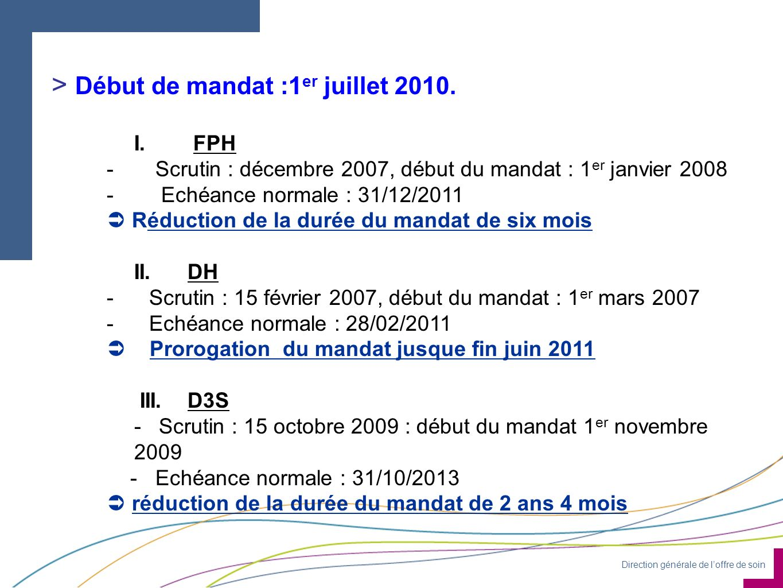 Direction générale de loffre de soin > Début de mandat :1 er juillet 2010. I. FPH - Scrutin : décembre 2007, début du mandat : 1 er janvier 2008 - Ech