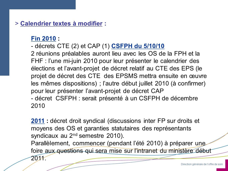 Direction générale de loffre de soin > Calendrier textes à modifier : Fin 2010 : - décrets CTE (2) et CAP (1) CSFPH du 5/10/10 2 réunions préalables auront lieu avec les OS de la FPH et la FHF : lune mi-juin 2010 pour leur présenter le calendrier des élections et lavant-projet de décret relatif au CTE des EPS (le projet de décret des CTE des EPSMS mettra ensuite en œuvre les mêmes dispositions) ; lautre début juillet 2010 (à confirmer) pour leur présenter lavant-projet de décret CAP - décret CSFPH : serait présenté à un CSFPH de décembre 2010 2011 : décret droit syndical (discussions inter FP sur droits et moyens des OS et garanties statutaires des représentants syndicaux au 2 nd semestre 2010).
