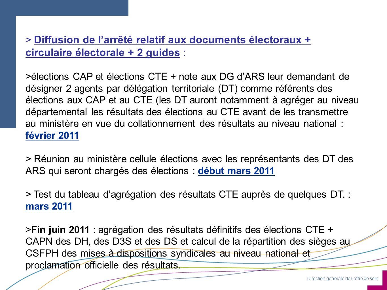 Direction générale de loffre de soin > Diffusion de larrêté relatif aux documents électoraux + circulaire électorale + 2 guides : >élections CAP et él