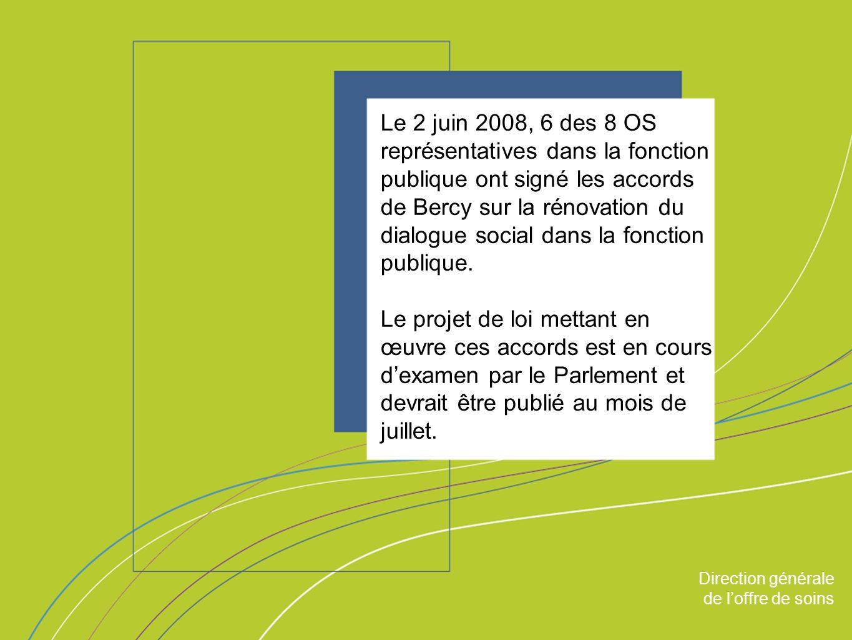 Direction générale de loffre de soin ORGANISATION & MISSIONS Direction générale de loffre de soins Le 2 juin 2008, 6 des 8 OS représentatives dans la fonction publique ont signé les accords de Bercy sur la rénovation du dialogue social dans la fonction publique.
