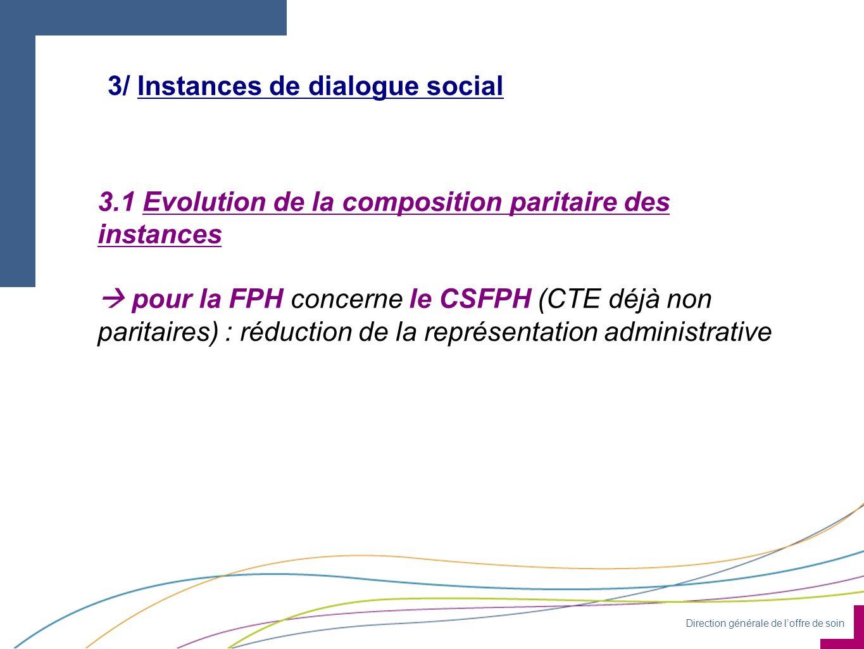 Direction générale de loffre de soin 3/ Instances de dialogue social 3.1 Evolution de la composition paritaire des instances pour la FPH concerne le CSFPH (CTE déjà non paritaires) : réduction de la représentation administrative
