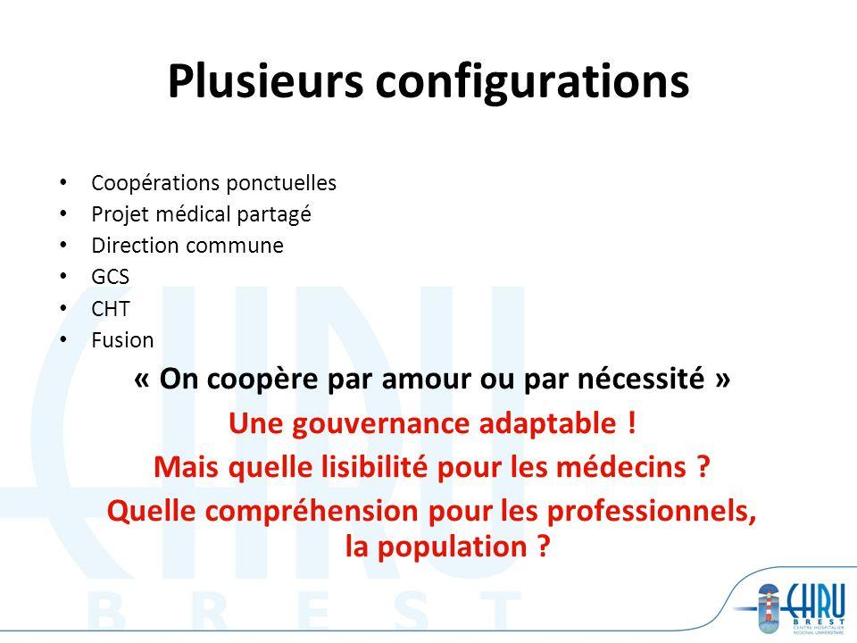 Plusieurs configurations Coopérations ponctuelles Projet médical partagé Direction commune GCS CHT Fusion « On coopère par amour ou par nécessité » Une gouvernance adaptable .