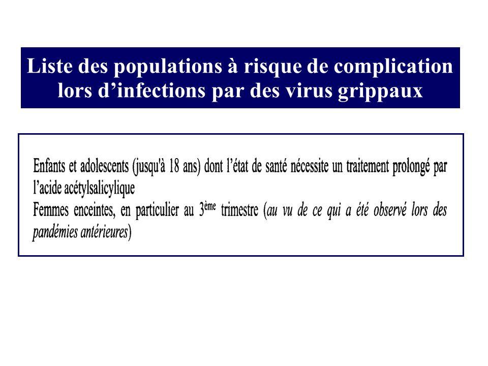 Liste des populations à risque de complication lors dinfections par des virus grippaux