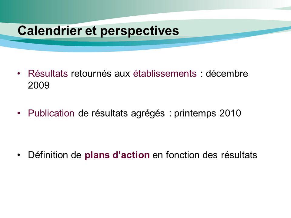 Calendrier et perspectives Résultats retournés aux établissements : décembre 2009 Publication de résultats agrégés : printemps 2010 Définition de plan
