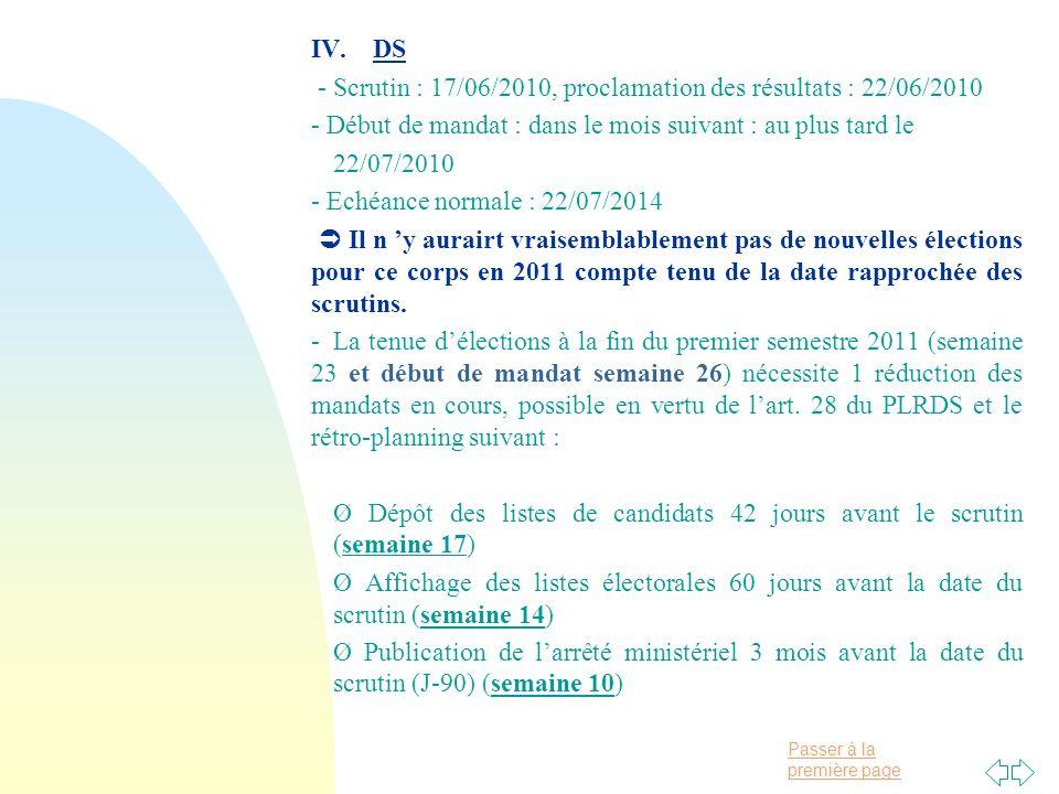 Passer à la première page IV.DS -Scrutin : 17/06/2010, proclamation des résultats : 22/06/2010 - Début de mandat : dans le mois suivant : au plus tard le 22/07/2010 - Echéance normale : 22/07/2014 Il n y aurairt vraisemblablement pas de nouvelles élections pour ce corps en 2011 compte tenu de la date rapprochée des scrutins.