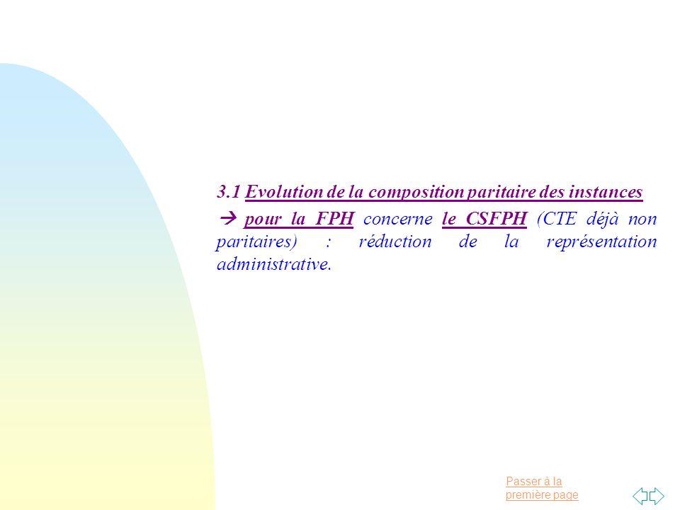 Passer à la première page 3.1 Evolution de la composition paritaire des instances pour la FPH concerne le CSFPH (CTE déjà non paritaires) : réduction de la représentation administrative.