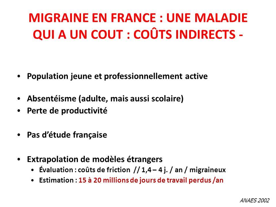 MIGRAINE EN FRANCE : UNE MALADIE QUI A UN COUT : COÛTS INDIRECTS - Population jeune et professionnellement active Absentéisme (adulte, mais aussi scol
