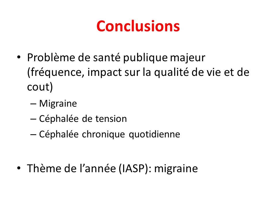 Conclusions Problème de santé publique majeur (fréquence, impact sur la qualité de vie et de cout) – Migraine – Céphalée de tension – Céphalée chroniq