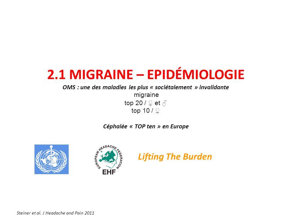 MIGRAINE EN FRANCE : PRÉVALENCE Population adulte Études Grim 2 et Framig 3 Prévalences: migraine stricte : 7,9 % à 11,2 % migraine probable : 9,1 % à 10,1 % migraine chiffre global : 17 % à 20,3 % Population pédiatrique Prévalence estimée 3 à 10 % de la population pédiatrique Pas détude française Henry P et al.