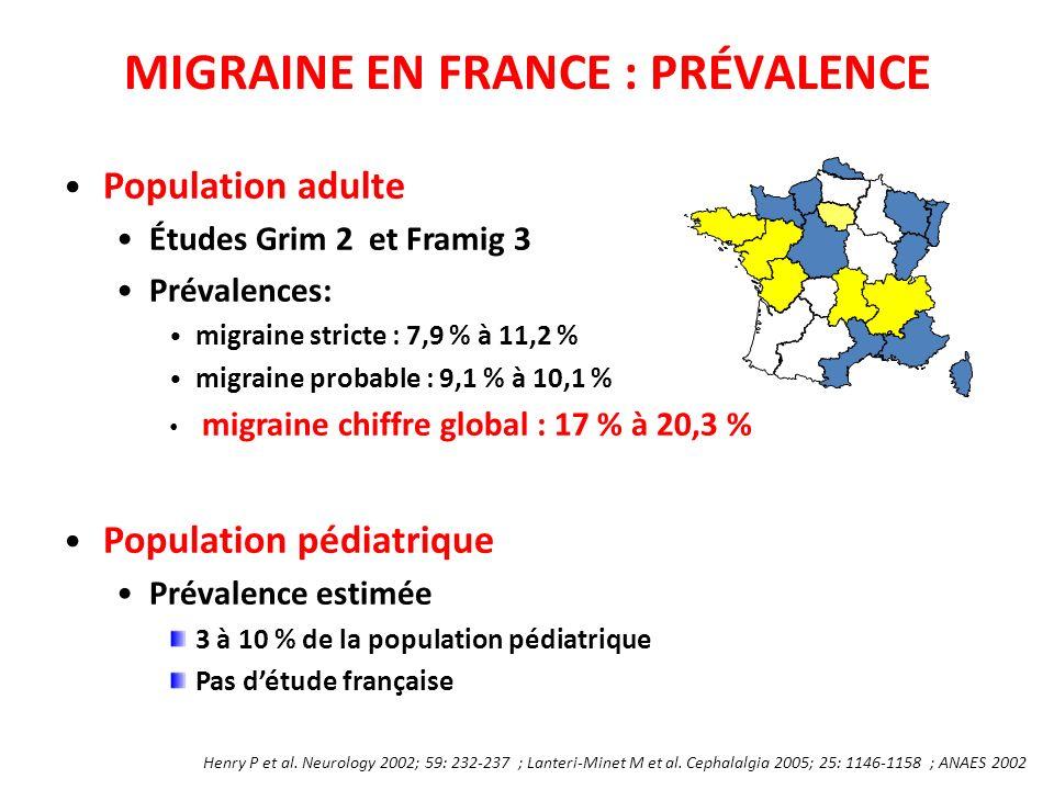 MIGRAINE EN FRANCE : PRÉVALENCE Population adulte Études Grim 2 et Framig 3 Prévalences: migraine stricte : 7,9 % à 11,2 % migraine probable : 9,1 % à