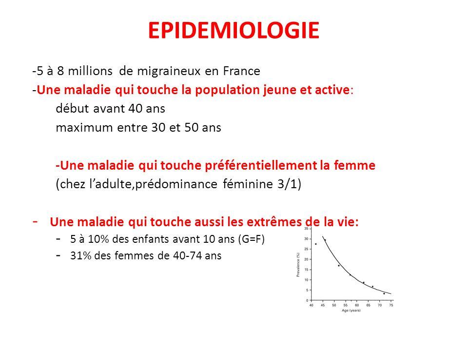 EPIDEMIOLOGIE -5 à 8 millions de migraineux en France -Une maladie qui touche la population jeune et active: début avant 40 ans maximum entre 30 et 50