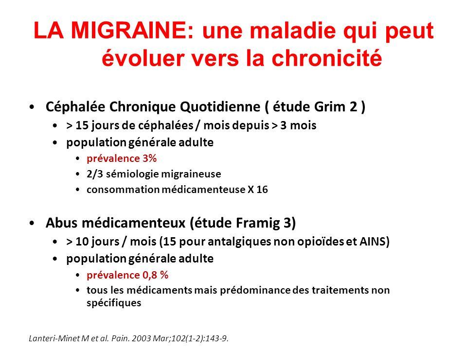 LA MIGRAINE: une maladie qui peut évoluer vers la chronicité Céphalée Chronique Quotidienne ( étude Grim 2 ) > 15 jours de céphalées / mois depuis > 3