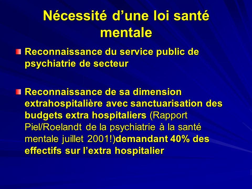 Nécessité dune loi santé mentale Reconnaissance du service public de psychiatrie de secteur Reconnaissance de sa dimension extrahospitalière avec sanc