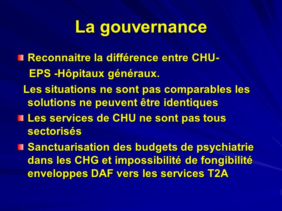 La gouvernance Reconnaitre la différence entre CHU- EPS -Hôpitaux généraux. EPS -Hôpitaux généraux. Les situations ne sont pas comparables les solutio