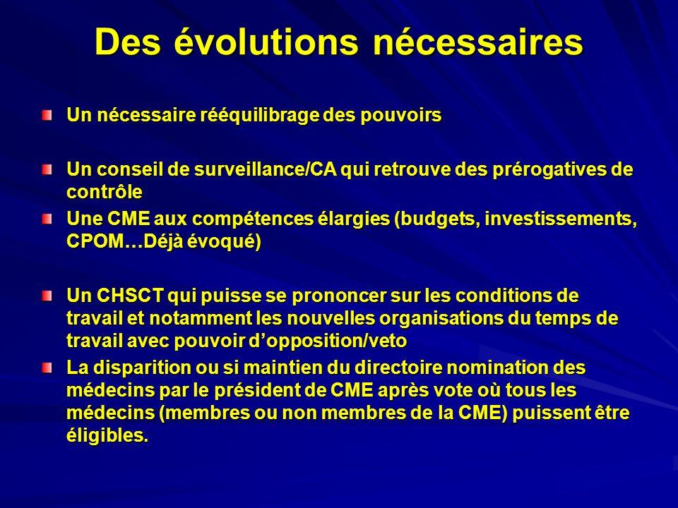Des évolutions nécessaires Un nécessaire rééquilibrage des pouvoirs Un conseil de surveillance/CA qui retrouve des prérogatives de contrôle Une CME au