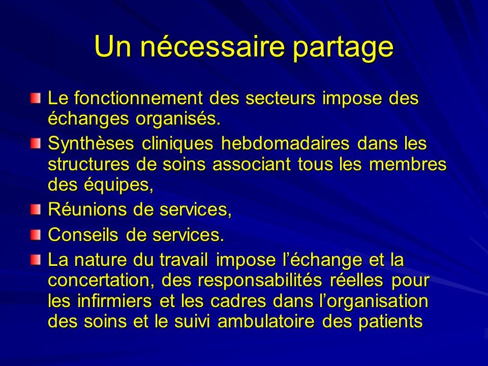 Un nécessaire partage Le fonctionnement des secteurs impose des échanges organisés. Synthèses cliniques hebdomadaires dans les structures de soins ass